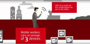 Video: Workplace Anywhere – Delivering the Digital Workplace