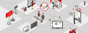 Infographic: The Next Generation Service Desk